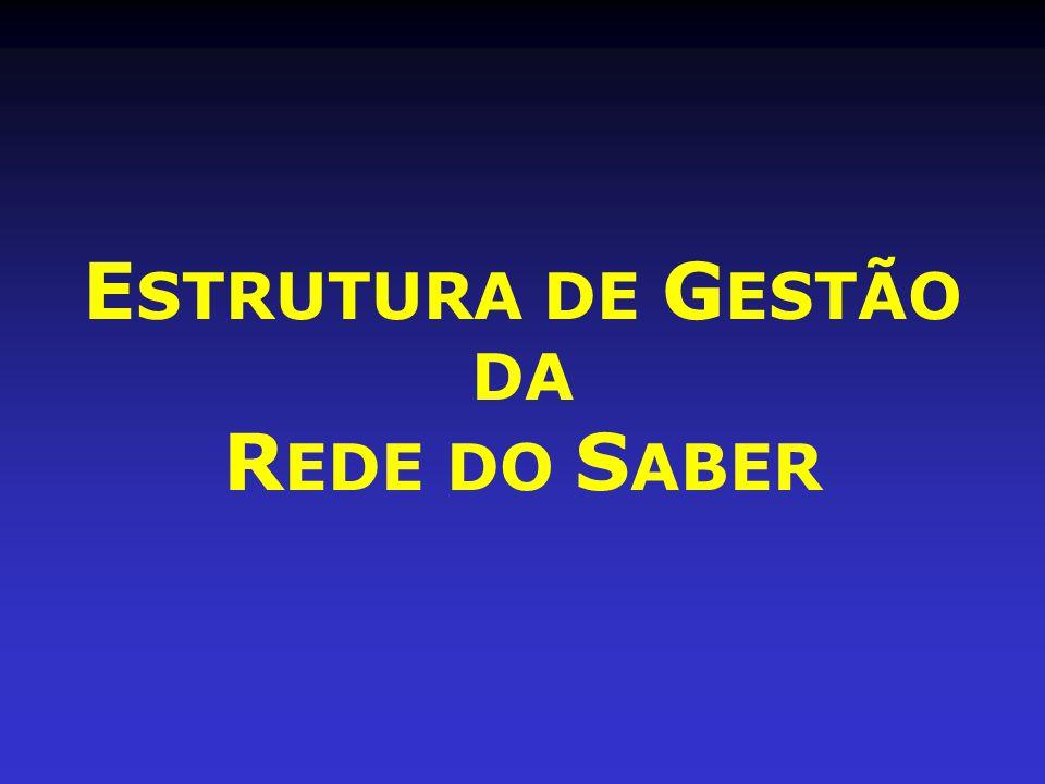 ESTRUTURA DE GESTÃO DA REDE DO SABER