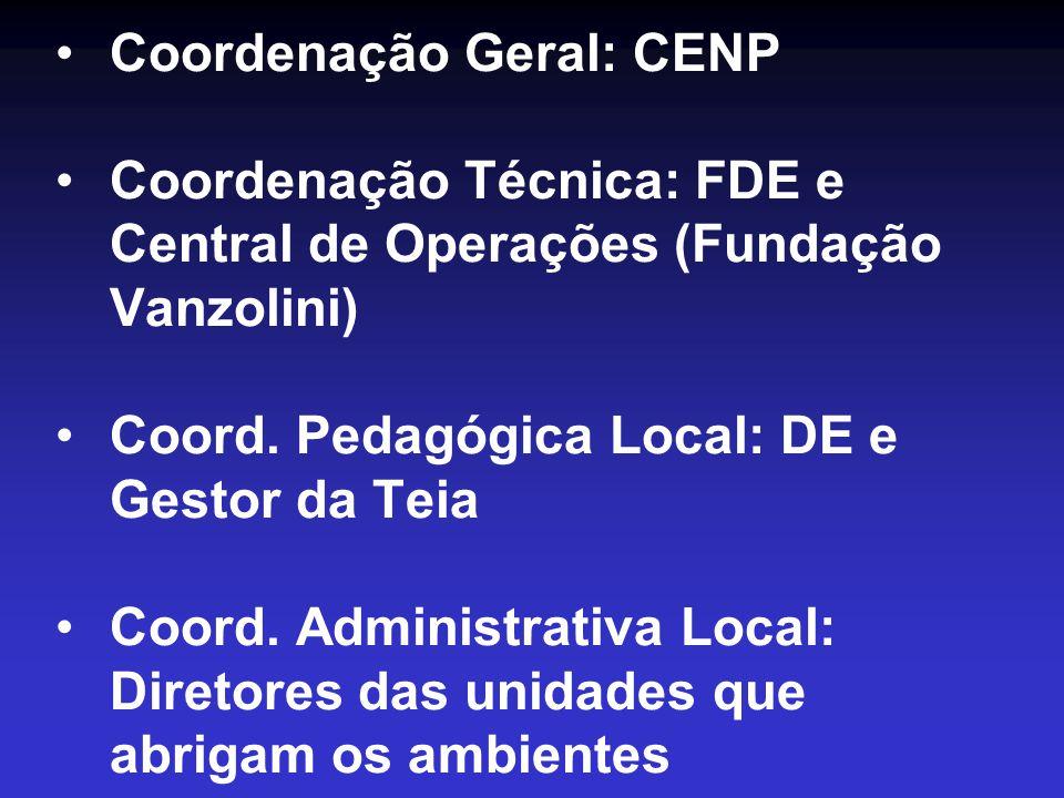 Coordenação Geral: CENP