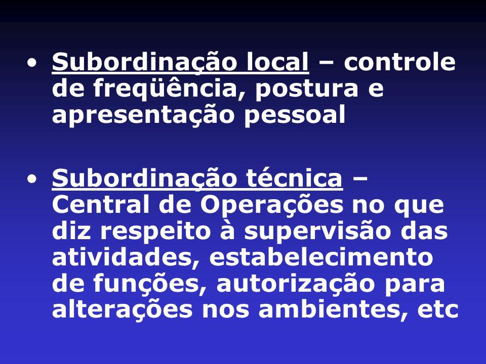 Subordinação local – controle de freqüência, postura e apresentação pessoal