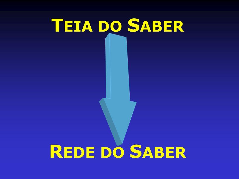 TEIA DO SABER REDE DO SABER