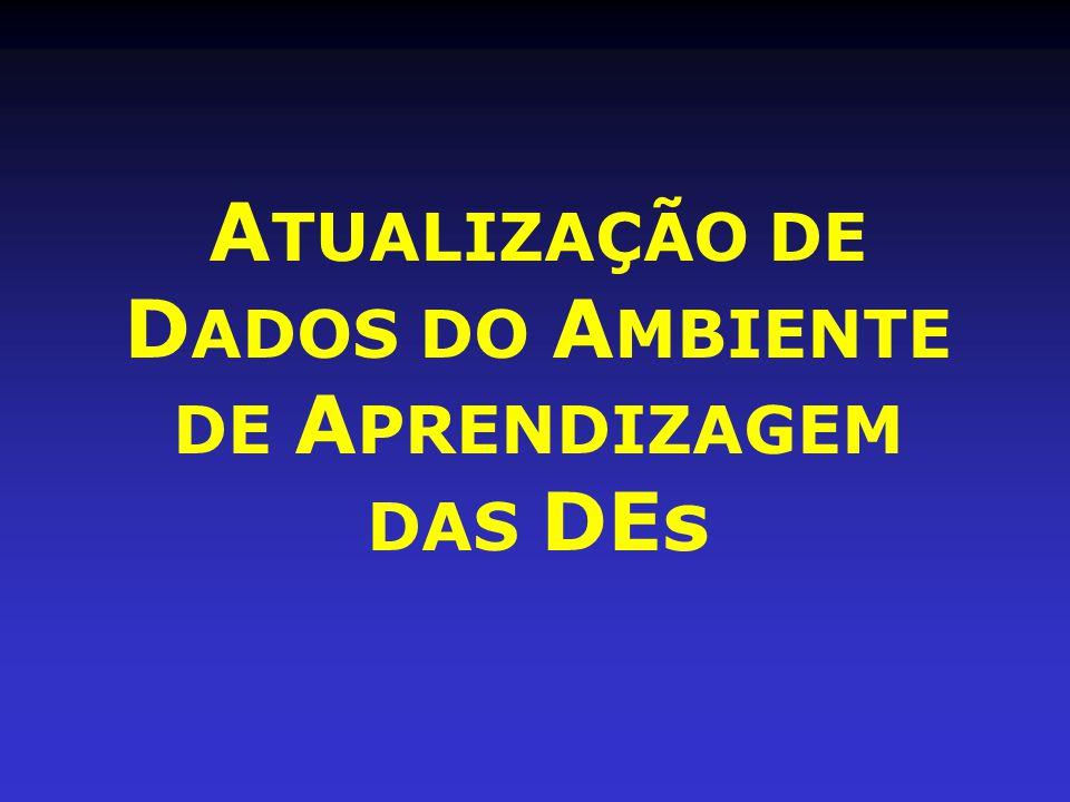 ATUALIZAÇÃO DE DADOS DO AMBIENTE DE APRENDIZAGEM DAS DEs
