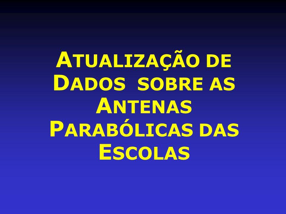 ATUALIZAÇÃO DE DADOS SOBRE AS ANTENAS PARABÓLICAS DAS ESCOLAS