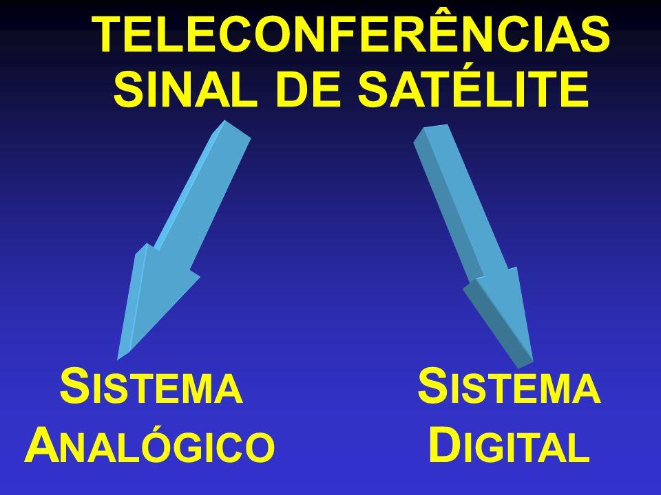 TELECONFERÊNCIAS SINAL DE SATÉLITE SISTEMA ANALÓGICO SISTEMA DIGITAL