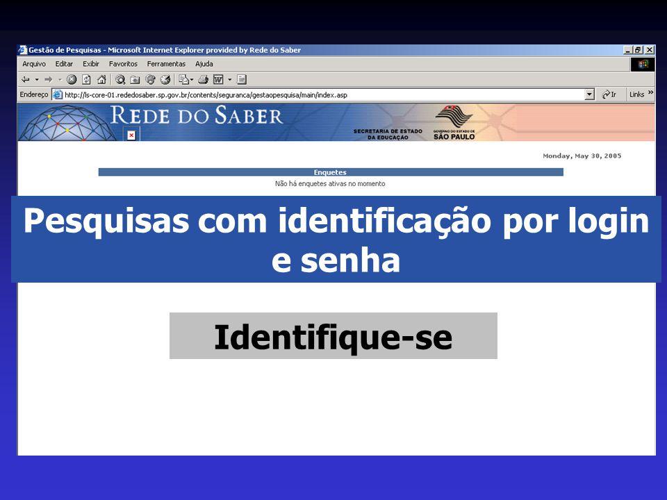 Pesquisas com identificação por login e senha
