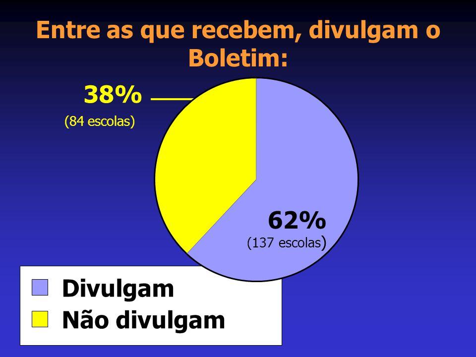 Entre as que recebem, divulgam o Boletim: