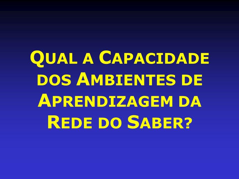 QUAL A CAPACIDADE DOS AMBIENTES DE APRENDIZAGEM DA REDE DO SABER