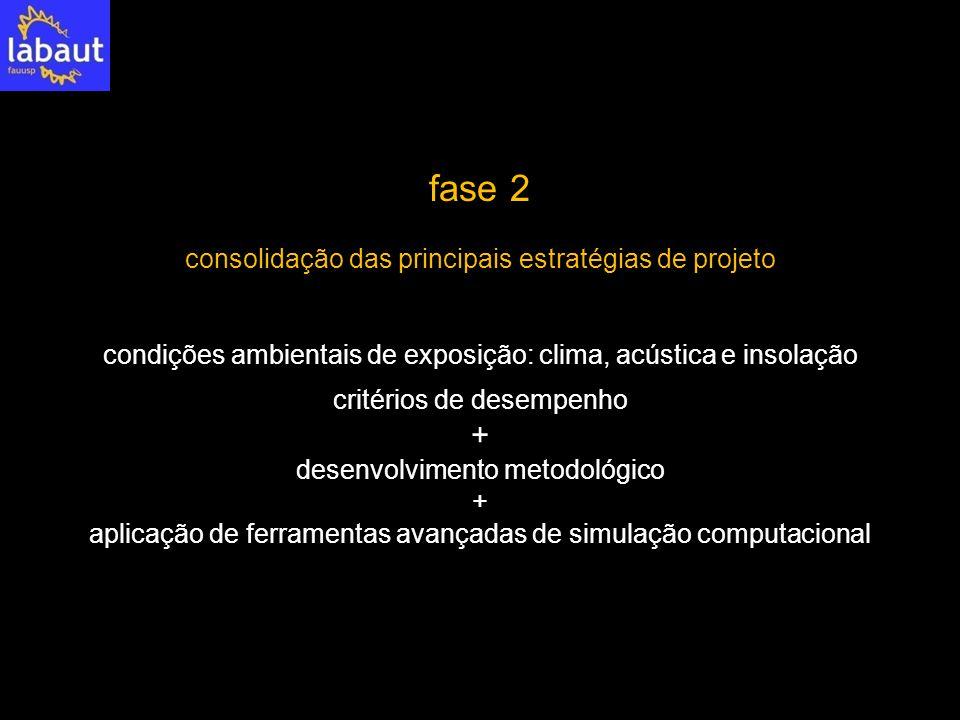 fase 2 + consolidação das principais estratégias de projeto