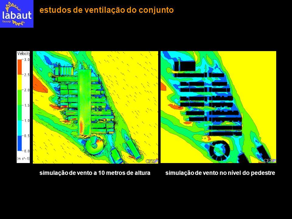estudos de ventilação do conjunto