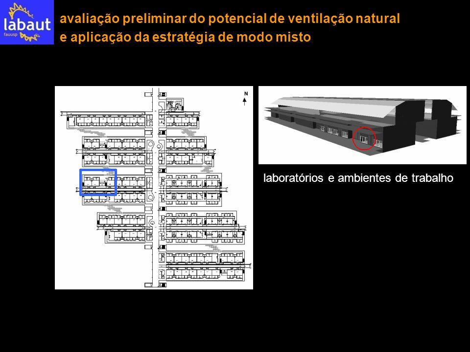 avaliação preliminar do potencial de ventilação natural