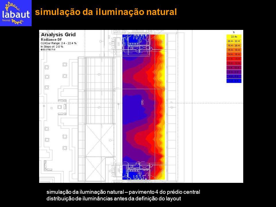 simulação da iluminação natural