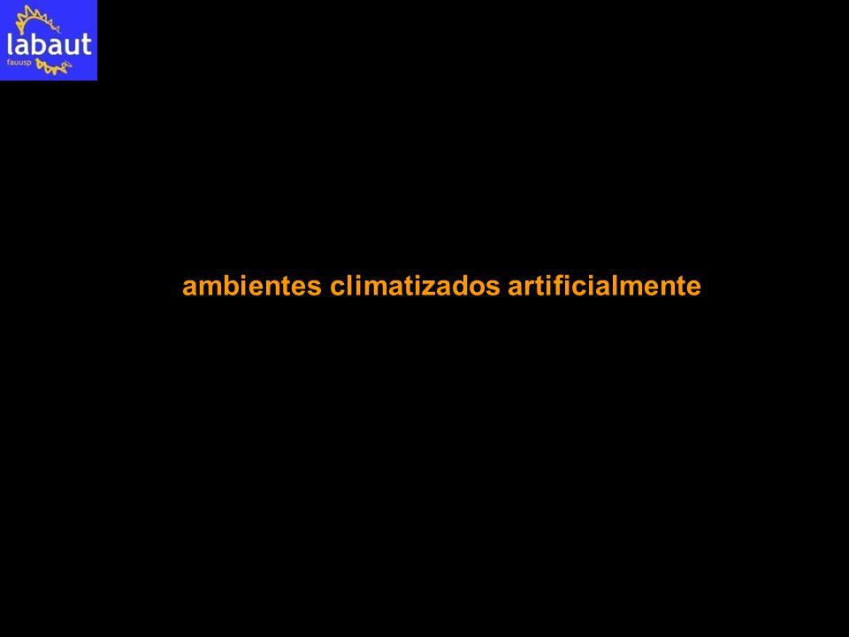 ambientes climatizados artificialmente