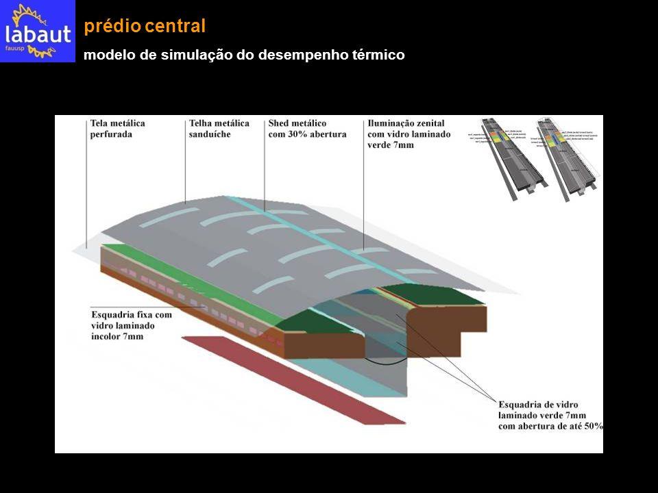prédio central modelo de simulação do desempenho térmico