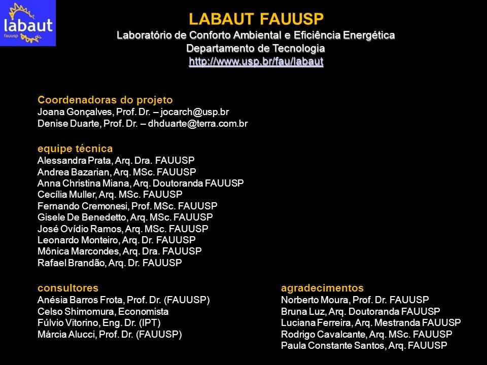 LABAUT FAUUSP Laboratório de Conforto Ambiental e Eficiência Energética. Departamento de Tecnologia.