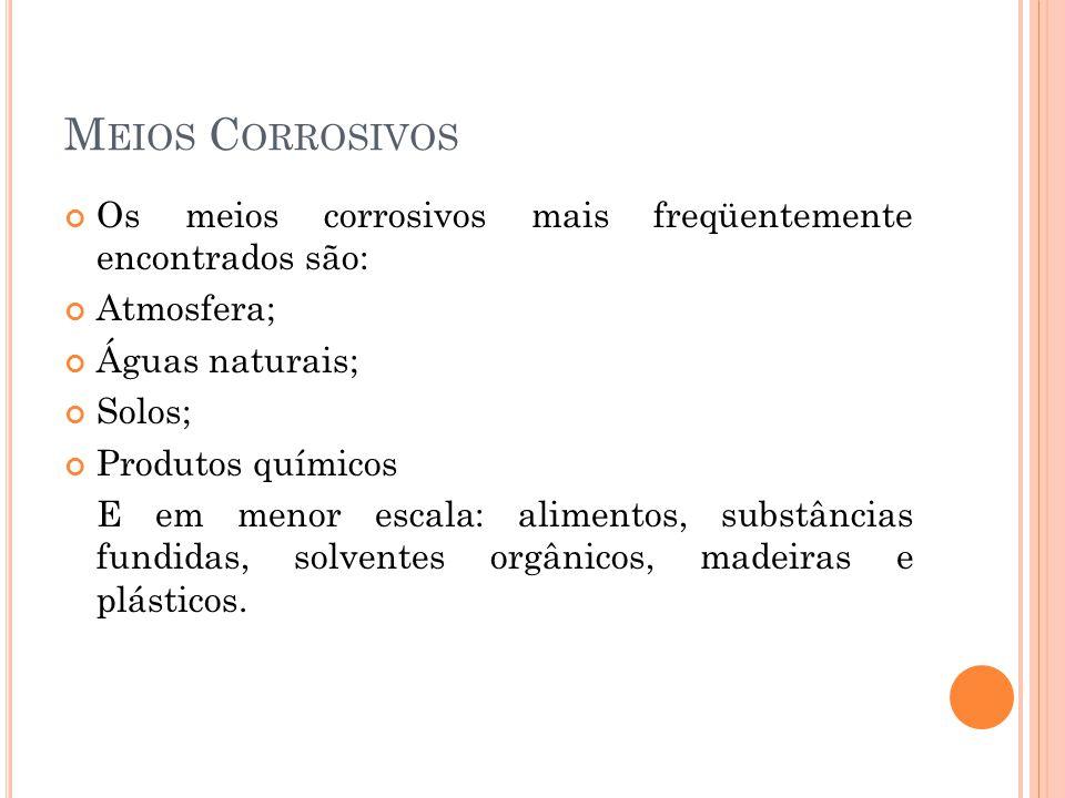 Meios Corrosivos Os meios corrosivos mais freqüentemente encontrados são: Atmosfera; Águas naturais;