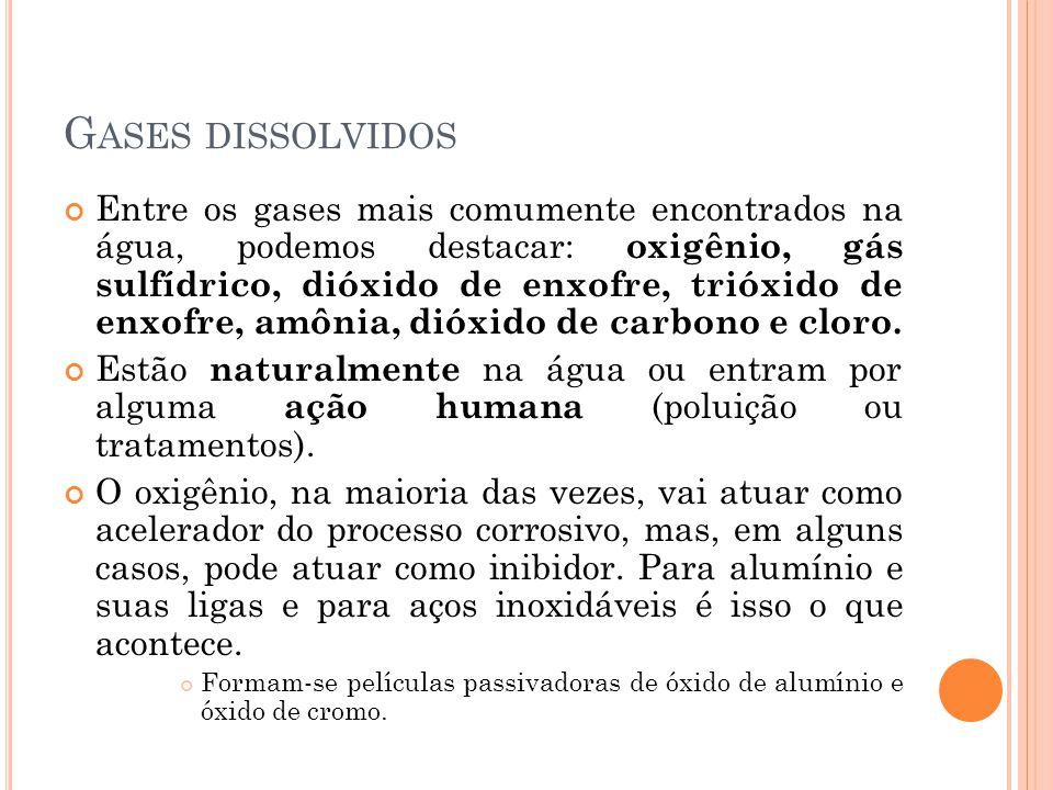 Gases dissolvidos