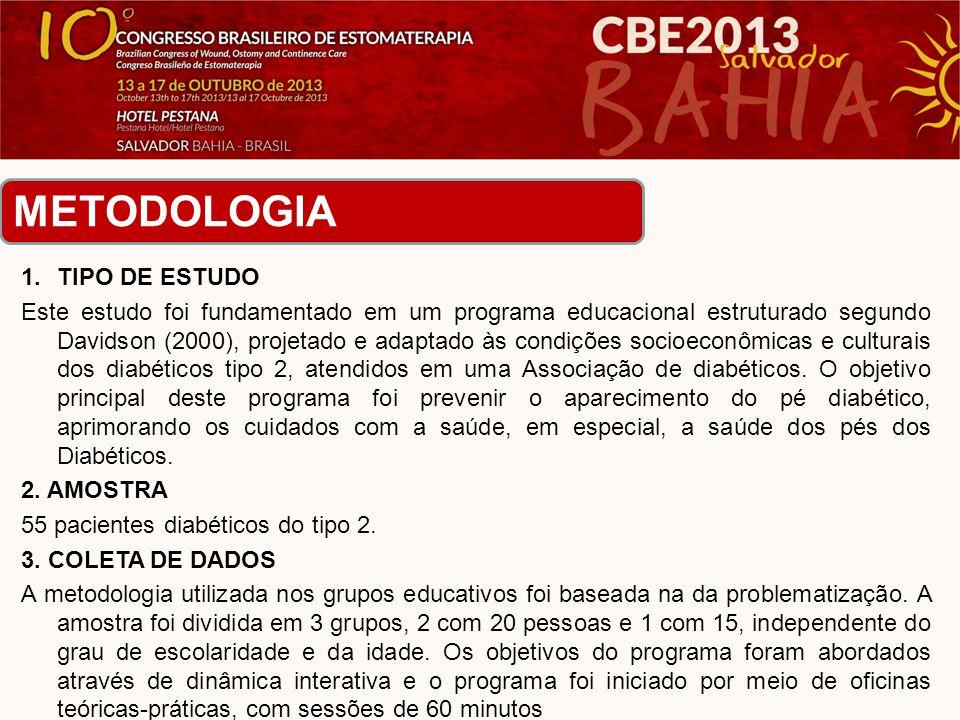 METODOLOGIA TIPO DE ESTUDO