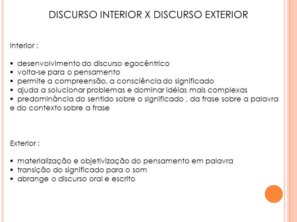 DISCURSO INTERIOR X DISCURSO EXTERIOR