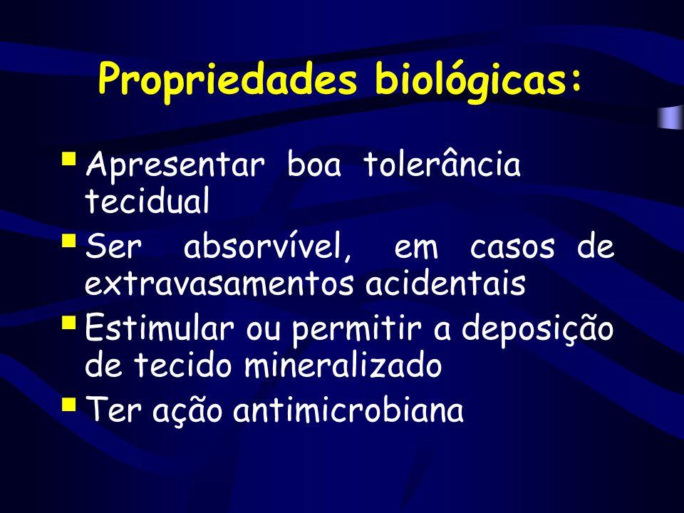 Propriedades biológicas: