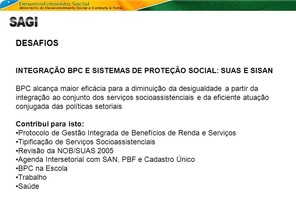 DESAFIOS INTEGRAÇÃO BPC E SISTEMAS DE PROTEÇÃO SOCIAL: SUAS E SISAN