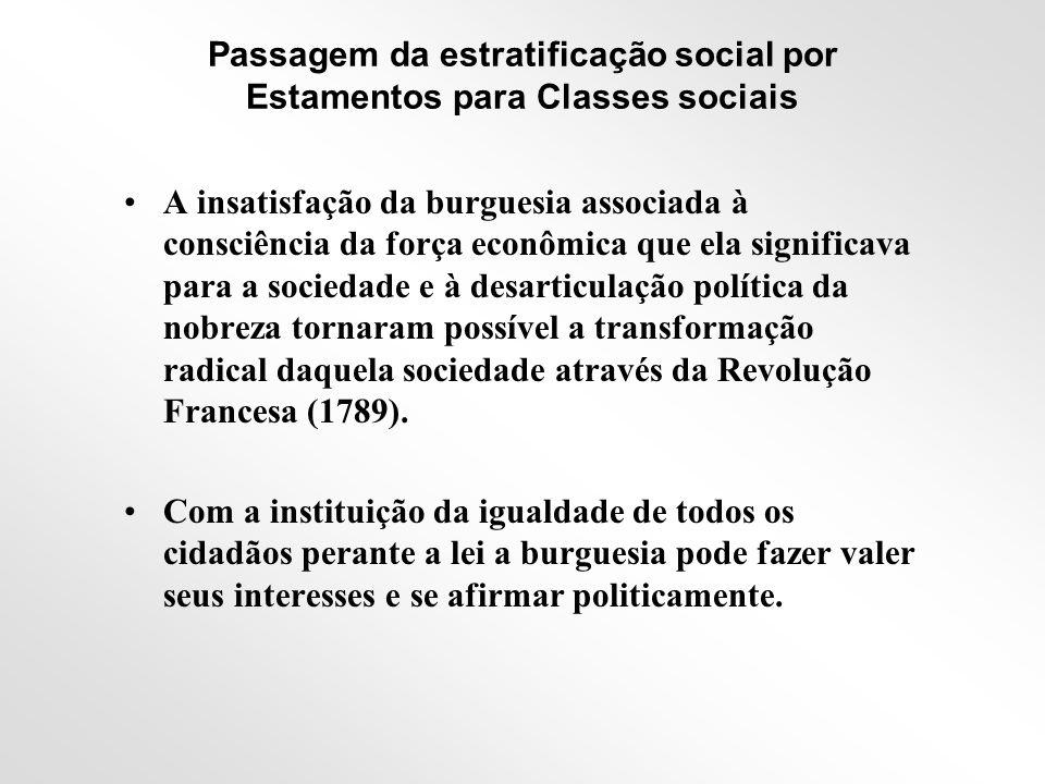 Passagem da estratificação social por Estamentos para Classes sociais