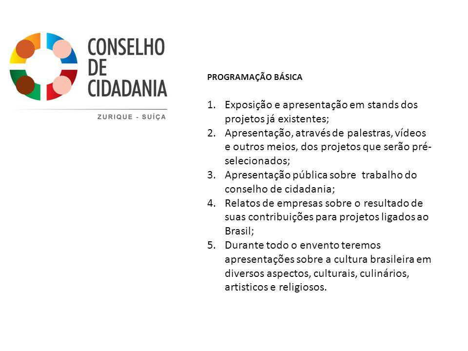 programação básica Exposição e apresentação em stands dos projetos já existentes;