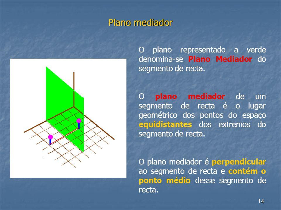 Plano mediador O plano representado a verde denomina-se Plano Mediador do segmento de recta.