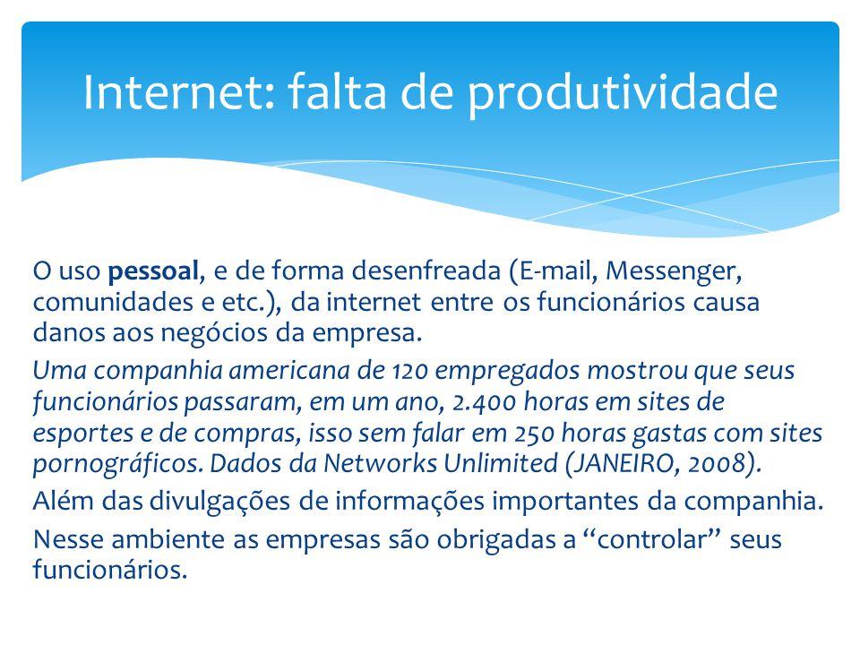 Internet: falta de produtividade