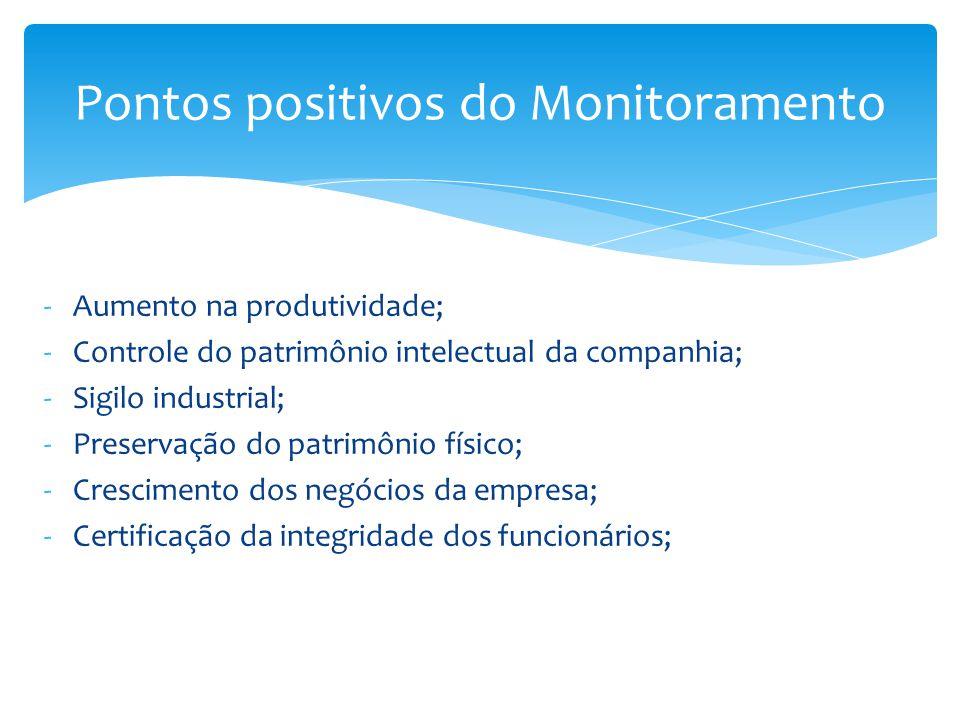 Pontos positivos do Monitoramento