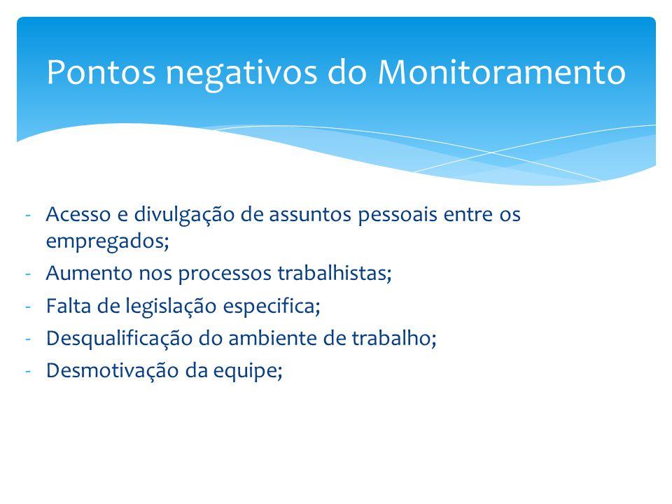 Pontos negativos do Monitoramento