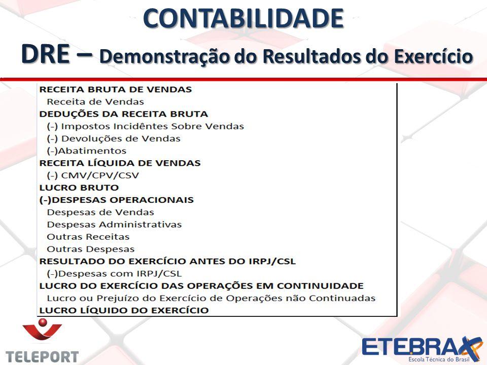 CONTABILIDADE DRE – Demonstração do Resultados do Exercício