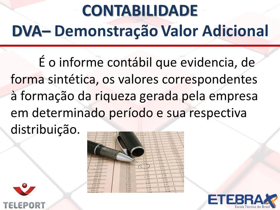 CONTABILIDADE DVA– Demonstração Valor Adicional