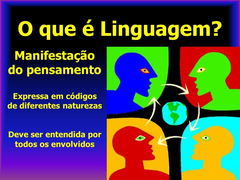 O que é Linguagem Manifestação do pensamento
