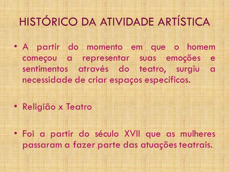 HISTÓRICO DA ATIVIDADE ARTÍSTICA