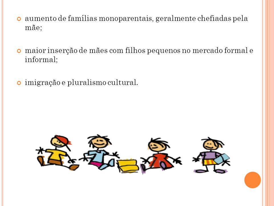 aumento de famílias monoparentais, geralmente chefiadas pela mãe;