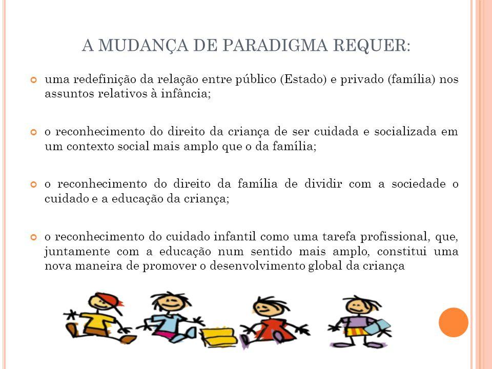A MUDANÇA DE PARADIGMA REQUER: