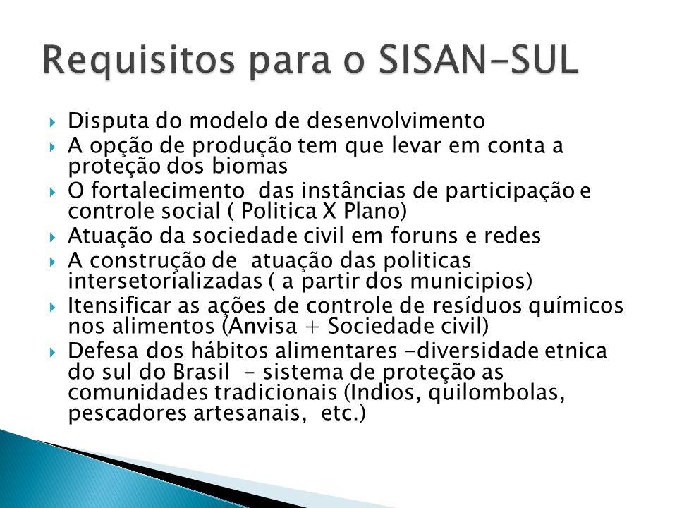 Requisitos para o SISAN-SUL