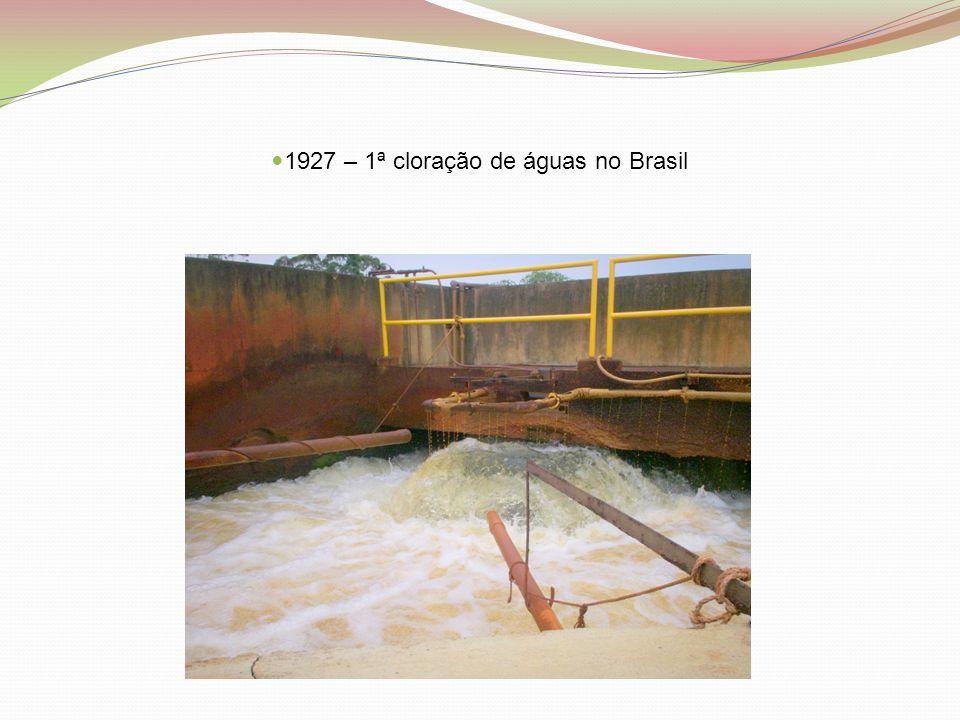 1927 – 1ª cloração de águas no Brasil