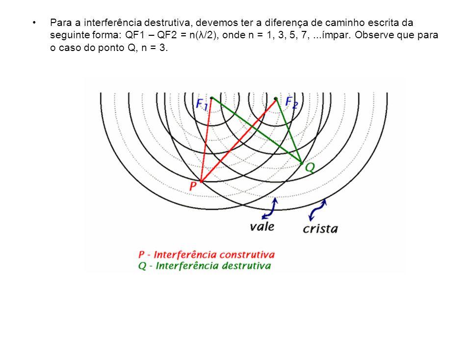 Para a interferência destrutiva, devemos ter a diferença de caminho escrita da seguinte forma: QF1 – QF2 = n(λ/2), onde n = 1, 3, 5, 7, ...ímpar.