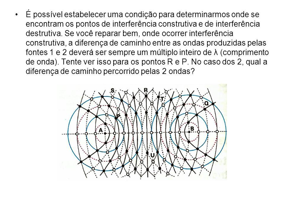 É possível estabelecer uma condição para determinarmos onde se encontram os pontos de interferência construtiva e de interferência destrutiva.