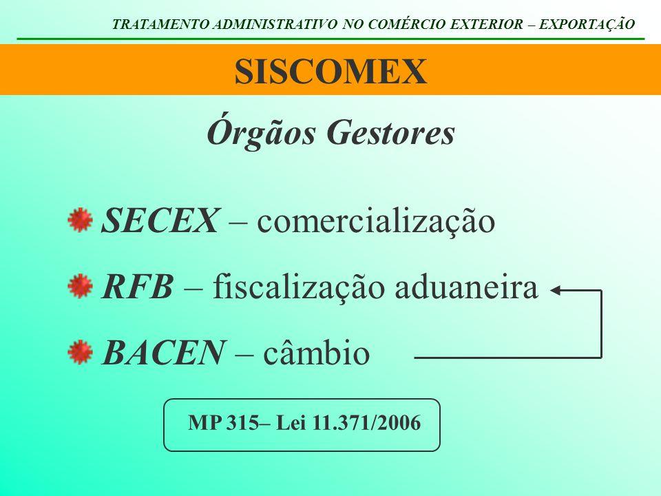 SISCOMEX Órgãos Gestores