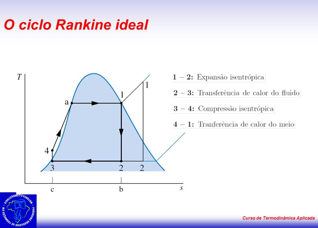 O ciclo Rankine ideal Curso de Termodinâmica Aplicada