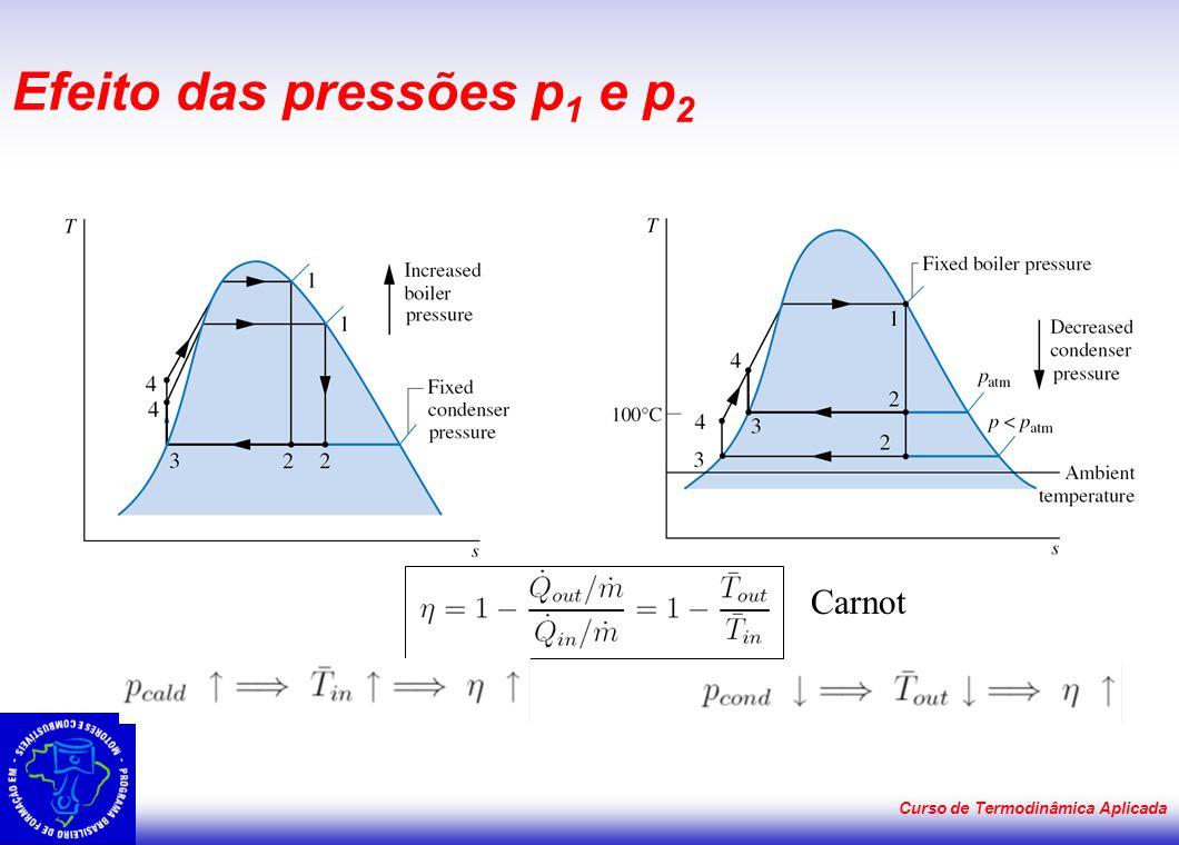 Efeito das pressões p1 e p2