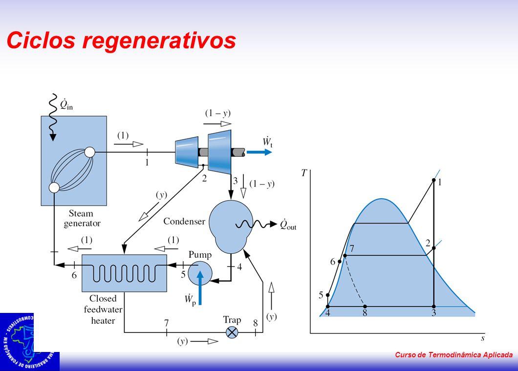 Ciclos regenerativos Curso de Termodinâmica Aplicada