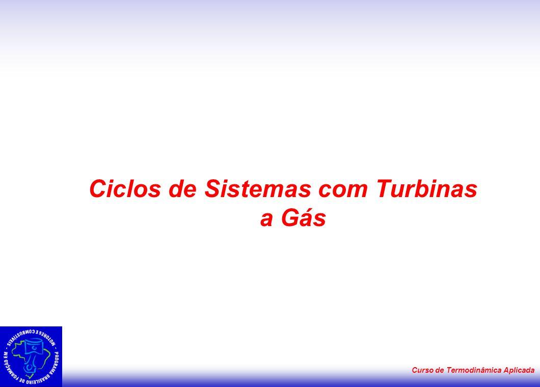 Ciclos de Sistemas com Turbinas a Gás