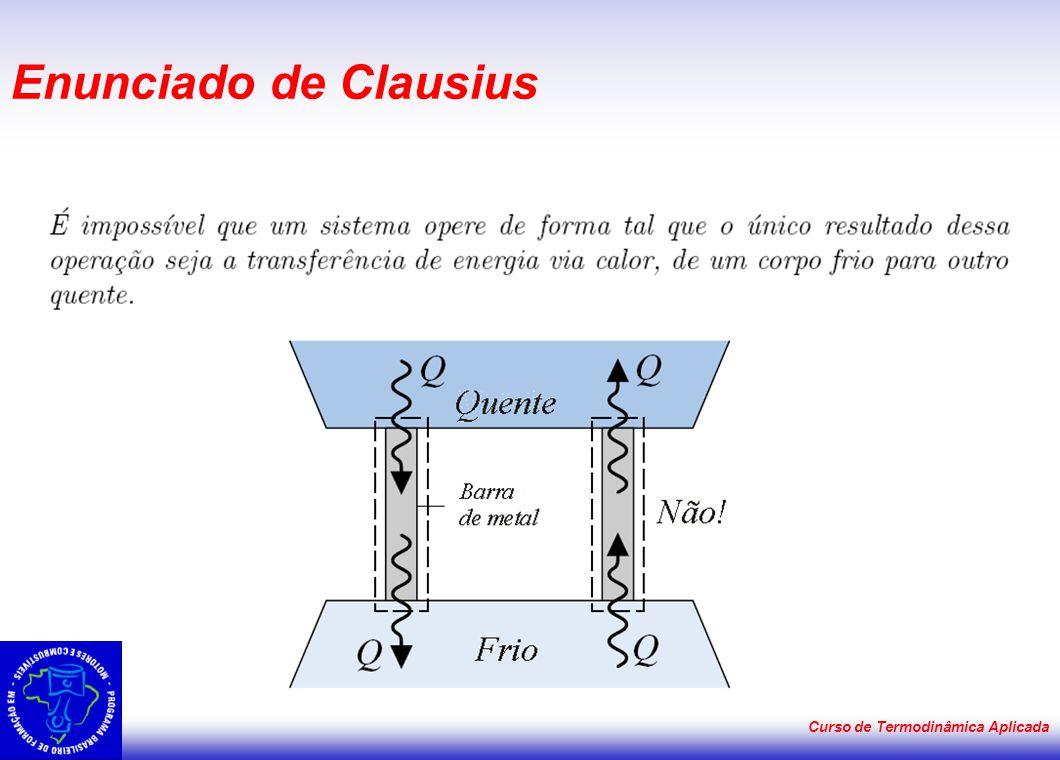 Enunciado de Clausius Curso de Termodinâmica Aplicada