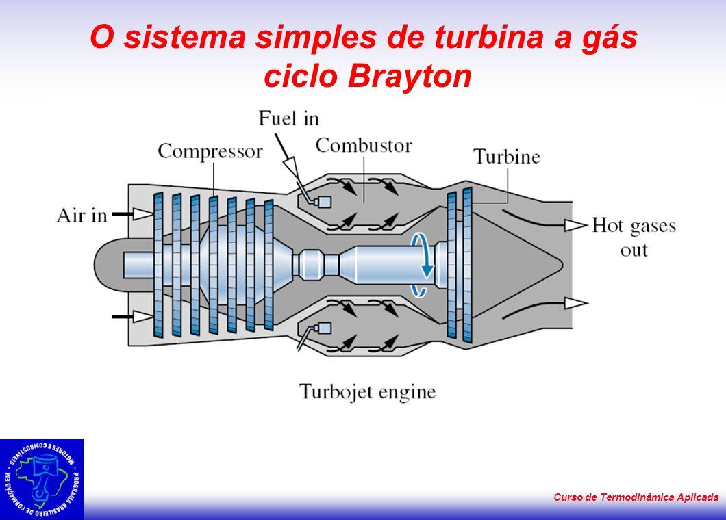 O sistema simples de turbina a gás ciclo Brayton