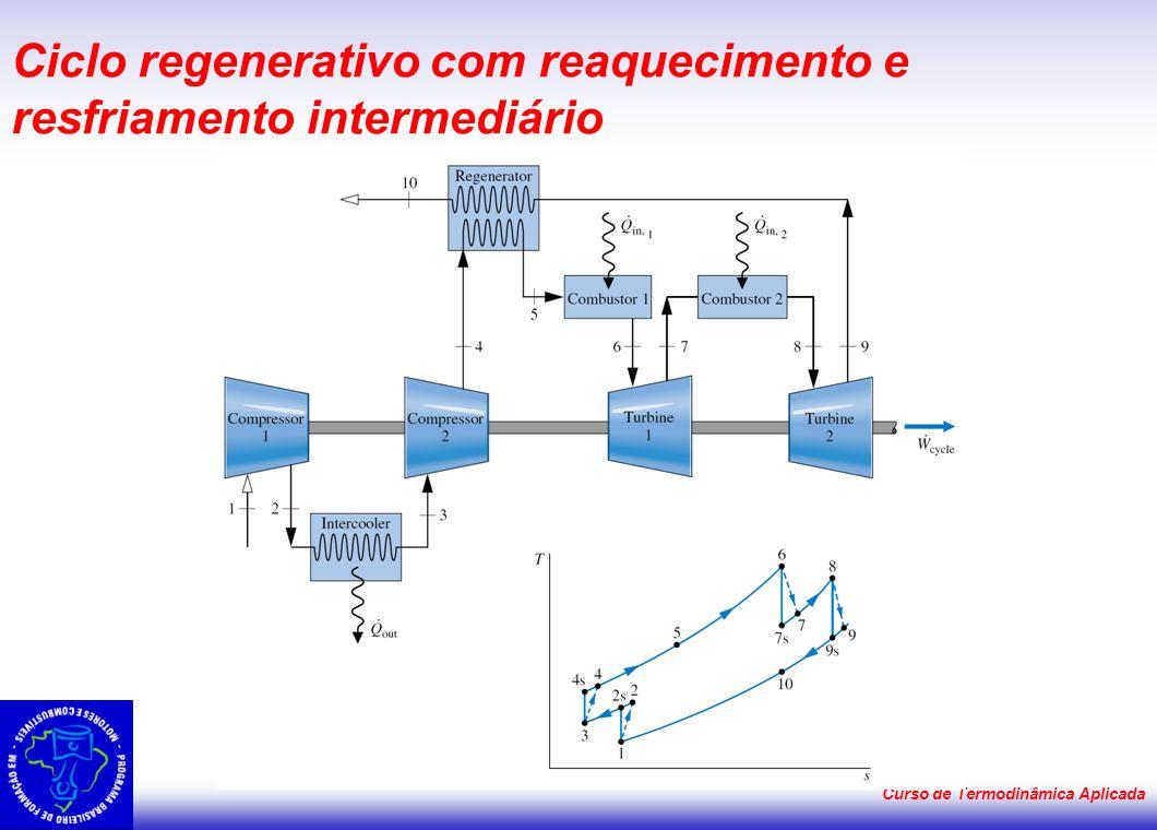 Ciclo regenerativo com reaquecimento e resfriamento intermediário
