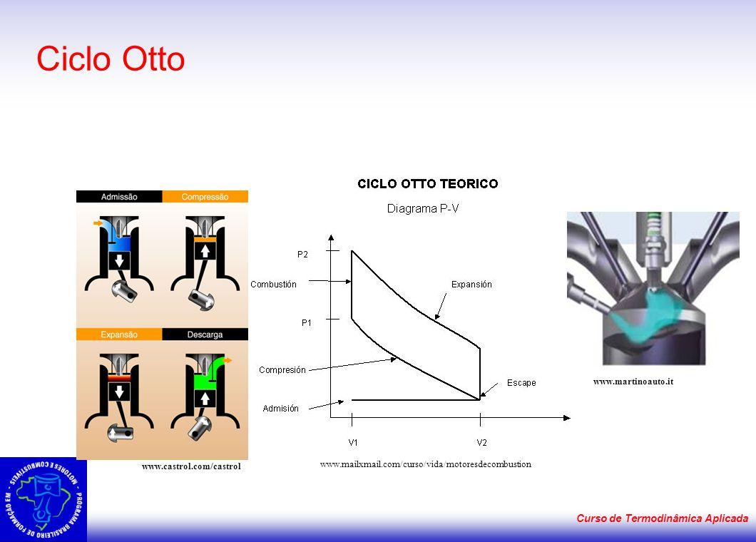 Ciclo Otto Curso de Termodinâmica Aplicada www.martinoauto.it
