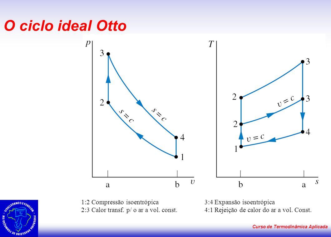 O ciclo ideal Otto 1:2 Compressão isoentrópica 3:4 Expansão isoentrópica.