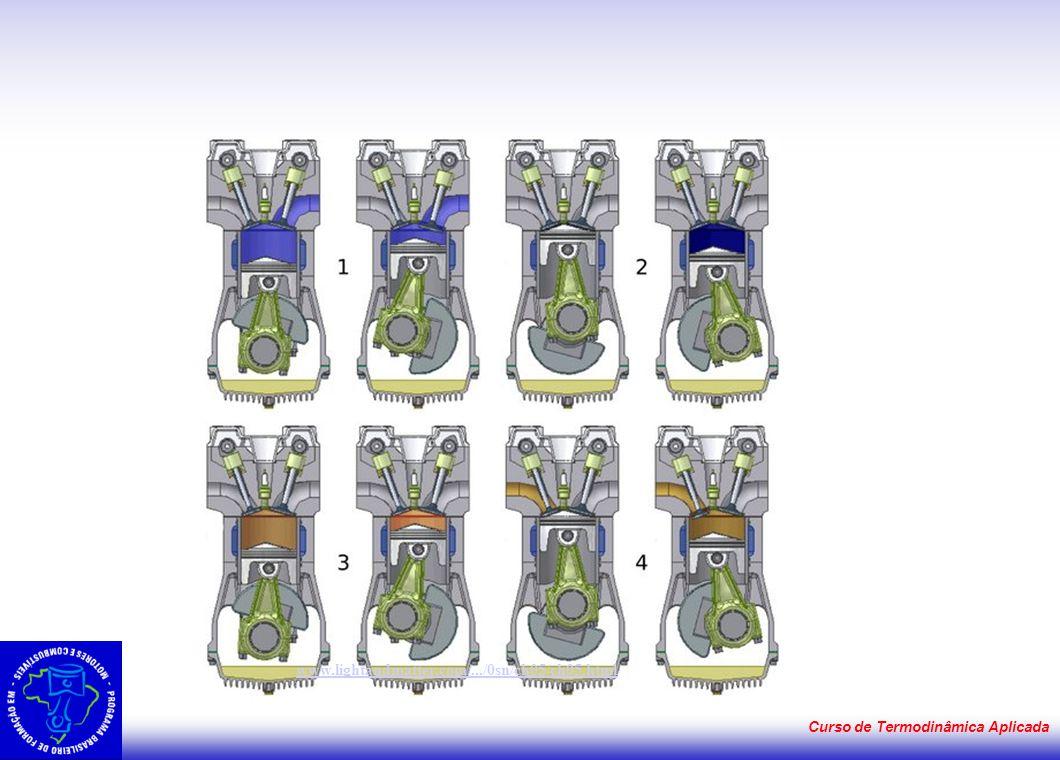www.lightandmatter.com/.../0sn/ch05/ch05.html Curso de Termodinâmica Aplicada